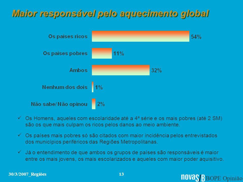 Maior responsável pelo aquecimento global