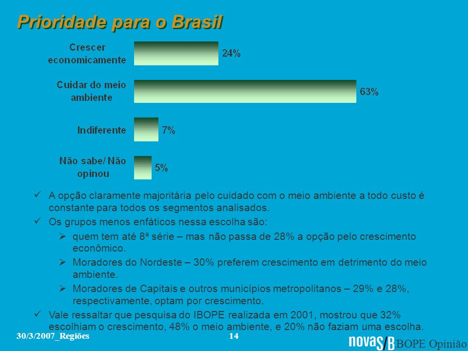 Prioridade para o Brasil