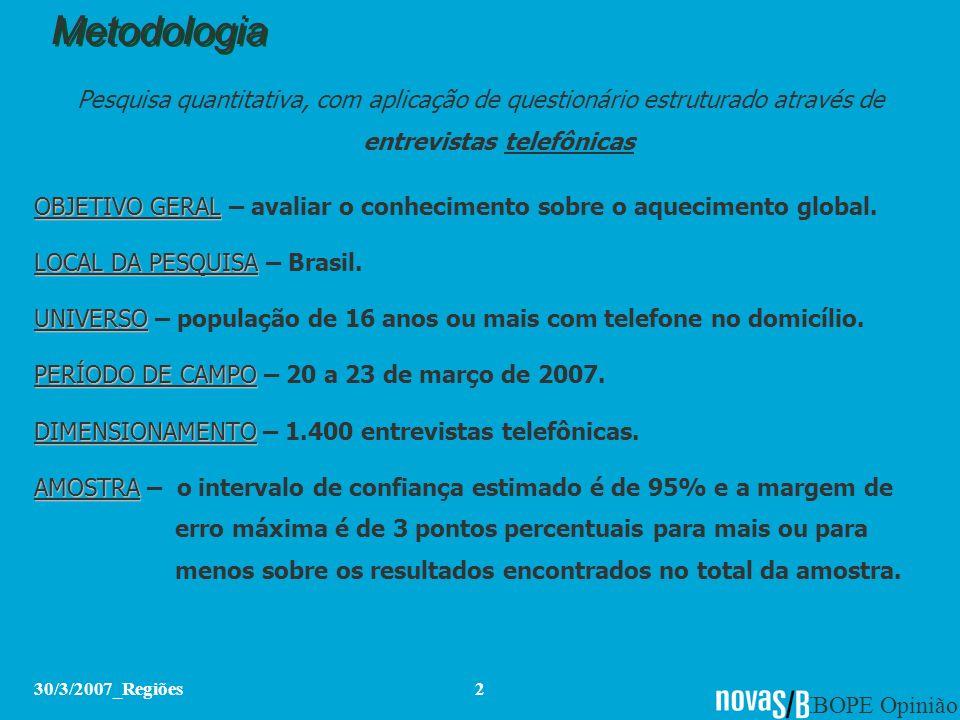 Metodologia Pesquisa quantitativa, com aplicação de questionário estruturado através de entrevistas telefônicas.