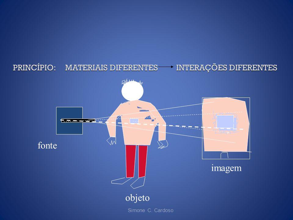 fonte imagem objeto Simone C. Cardoso 13