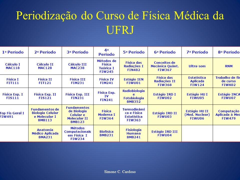 Periodização do Curso de Física Médica da UFRJ