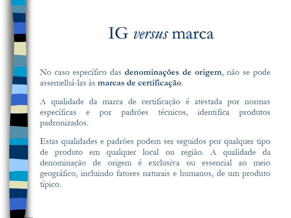 IG versus marca No caso específico das denominações de origem, não se pode assemelhá-las às marcas de certificação.