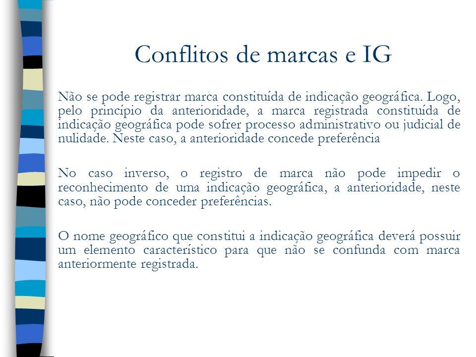 Conflitos de marcas e IG