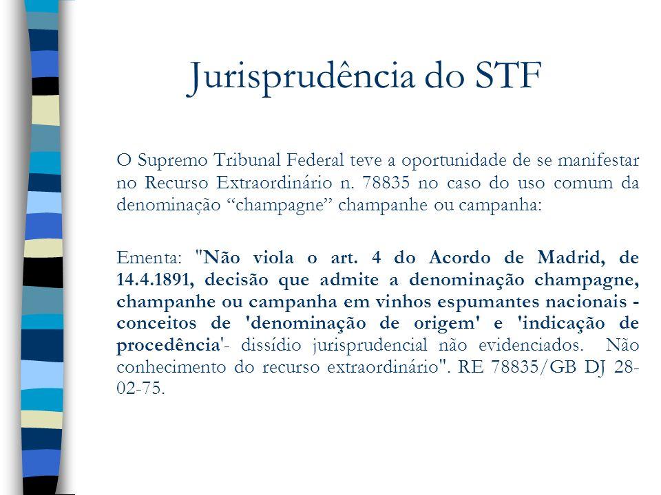 Jurisprudência do STF
