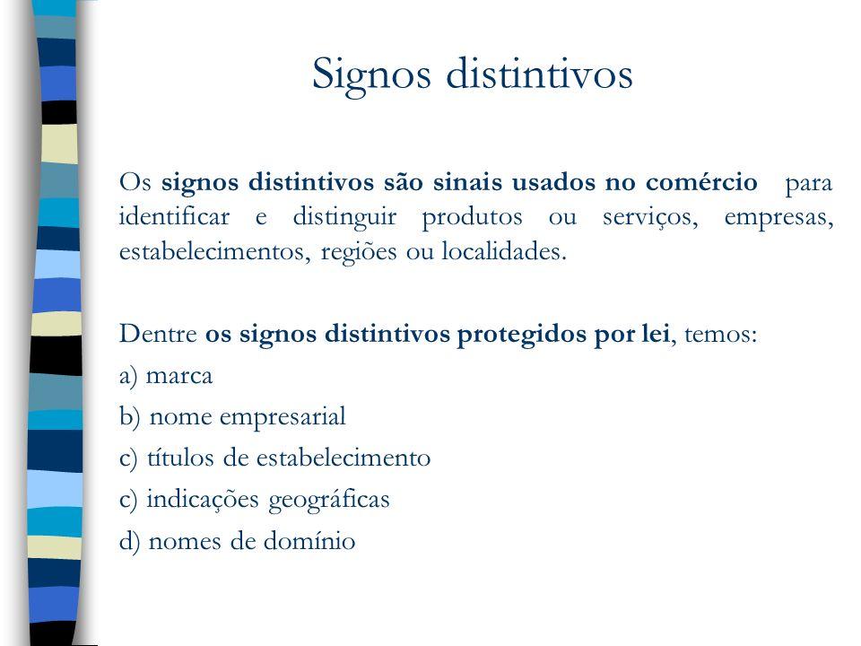 Signos distintivos