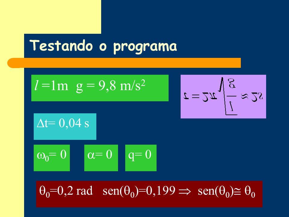 Testando o programa l =1m g = 9,8 m/s2 t= 0,04 s 0= 0 = 0 q= 0