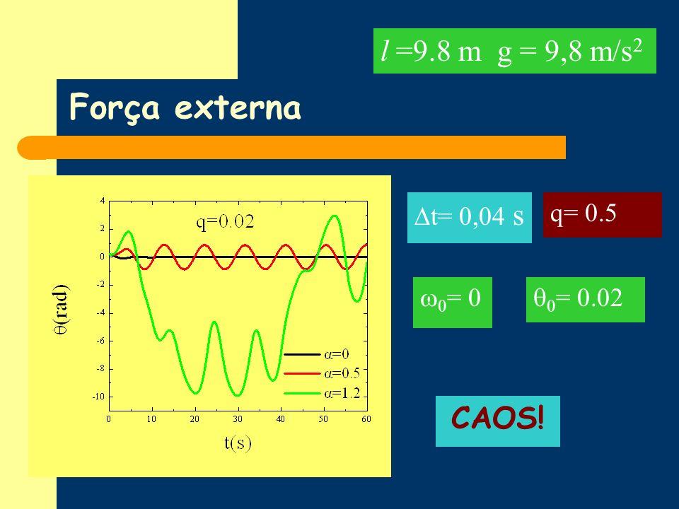Força externa l =9.8 m g = 9,8 m/s2 CAOS! t= 0,04 s q= 0.5 0= 0