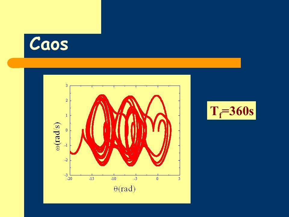 Caos Tf=360s