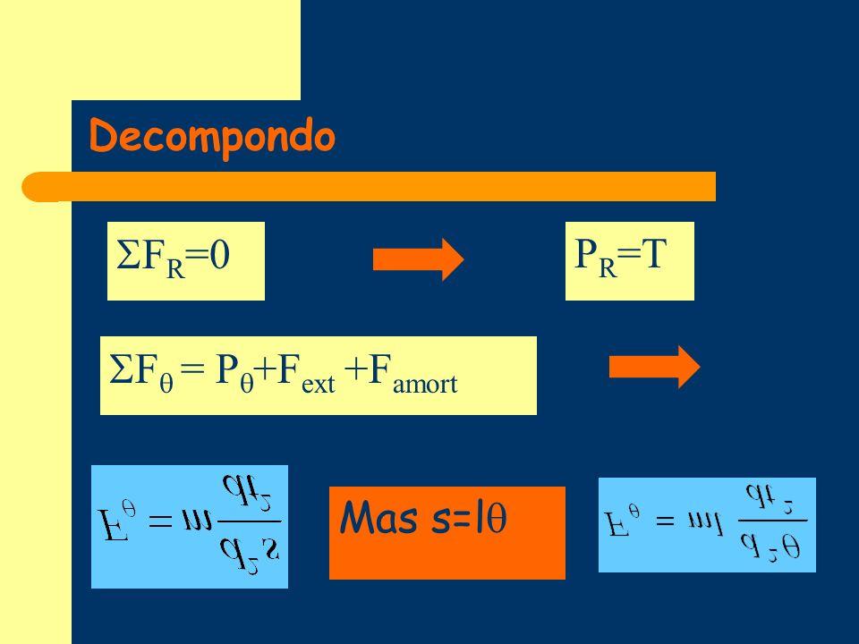 Decompondo FR=0 PR=T F = P+Fext +Famort Mas s=l