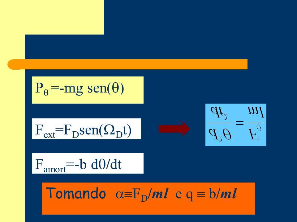 P =-mg sen() Fext=FDsen(Dt) Famort=-b d/dt Tomando FD/ml e q  b/ml