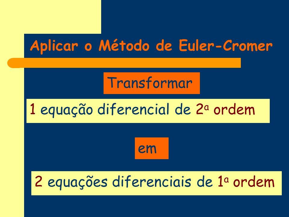 Aplicar o Método de Euler-Cromer