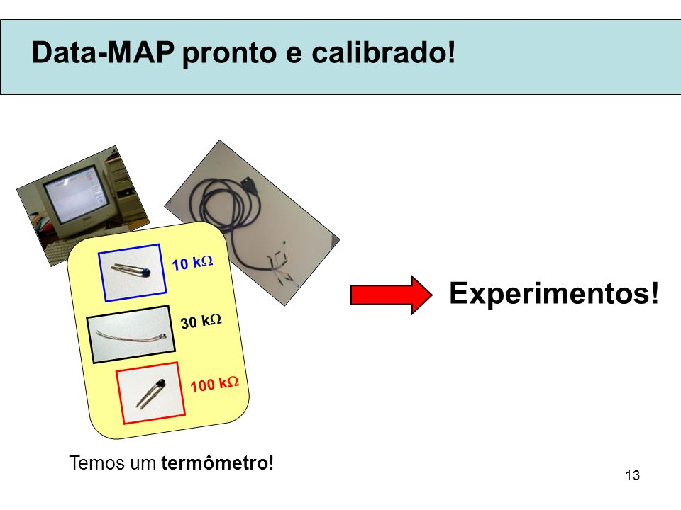 Data-MAP pronto e calibrado!