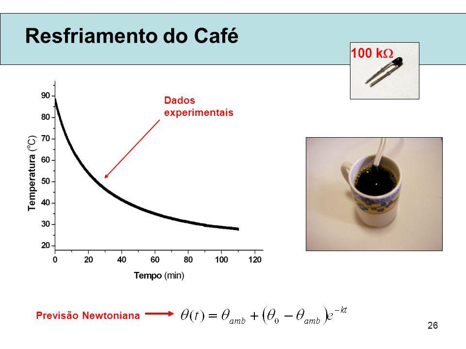 Resfriamento do Café 100 k Dados experimentais Previsão Newtoniana