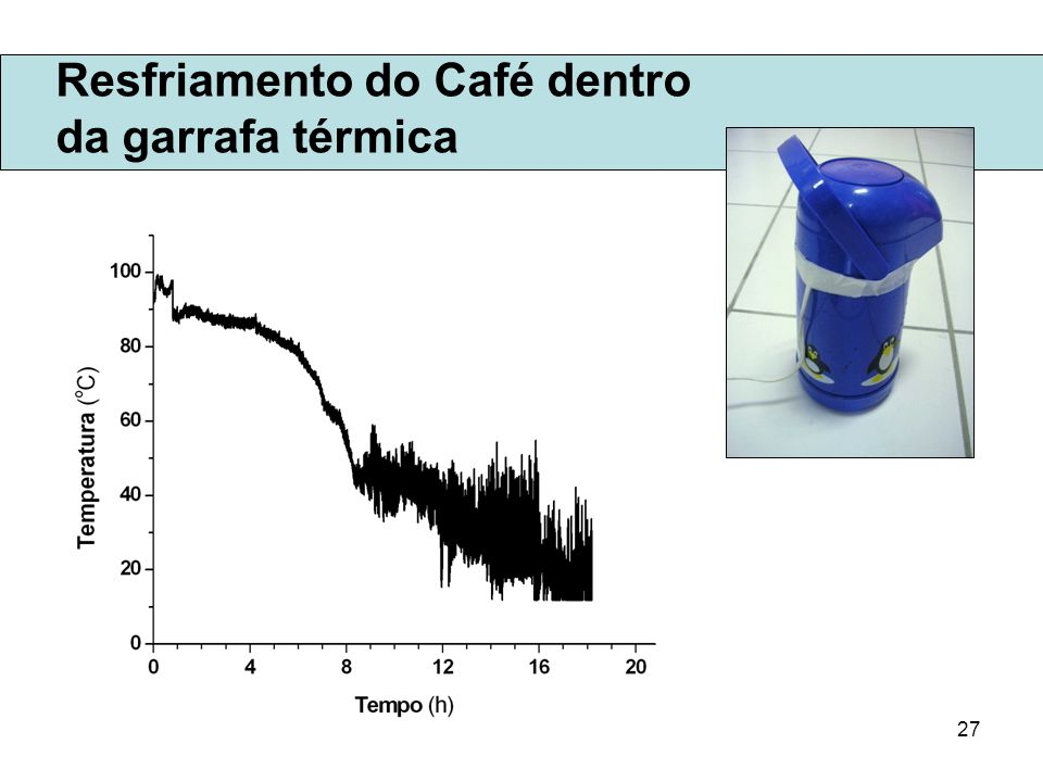 Resfriamento do Café dentro