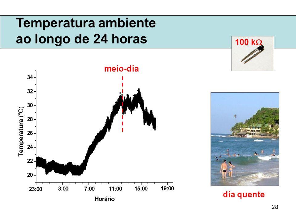 Temperatura ambiente ao longo de 24 horas 100 k meio-dia dia quente