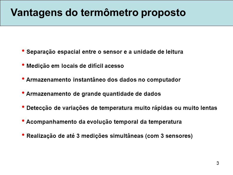 Vantagens do termômetro proposto