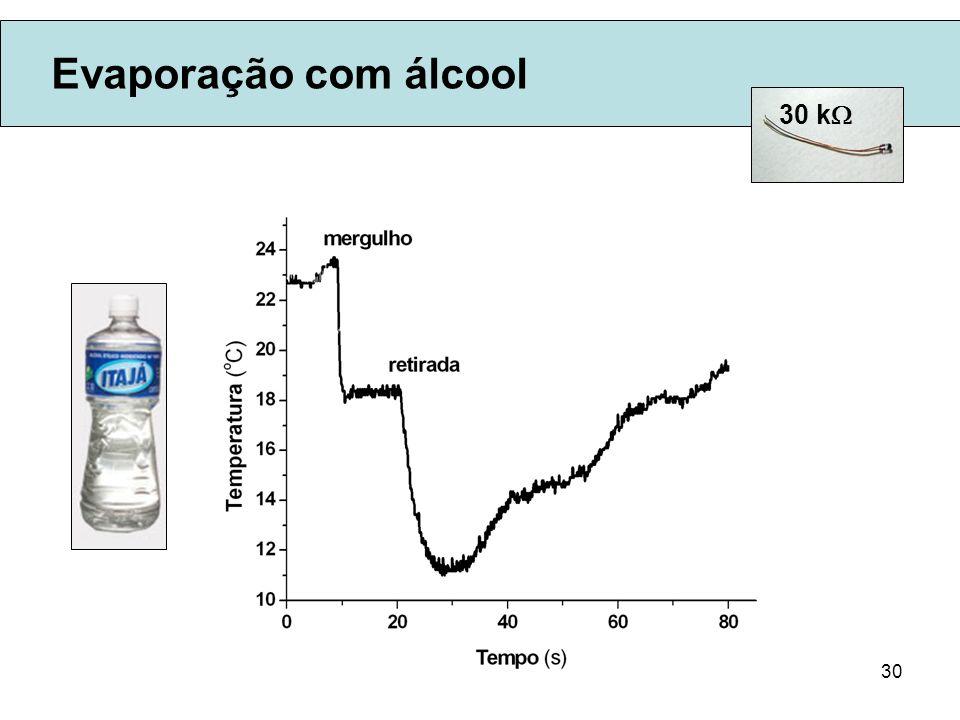 Evaporação com álcool 30 k