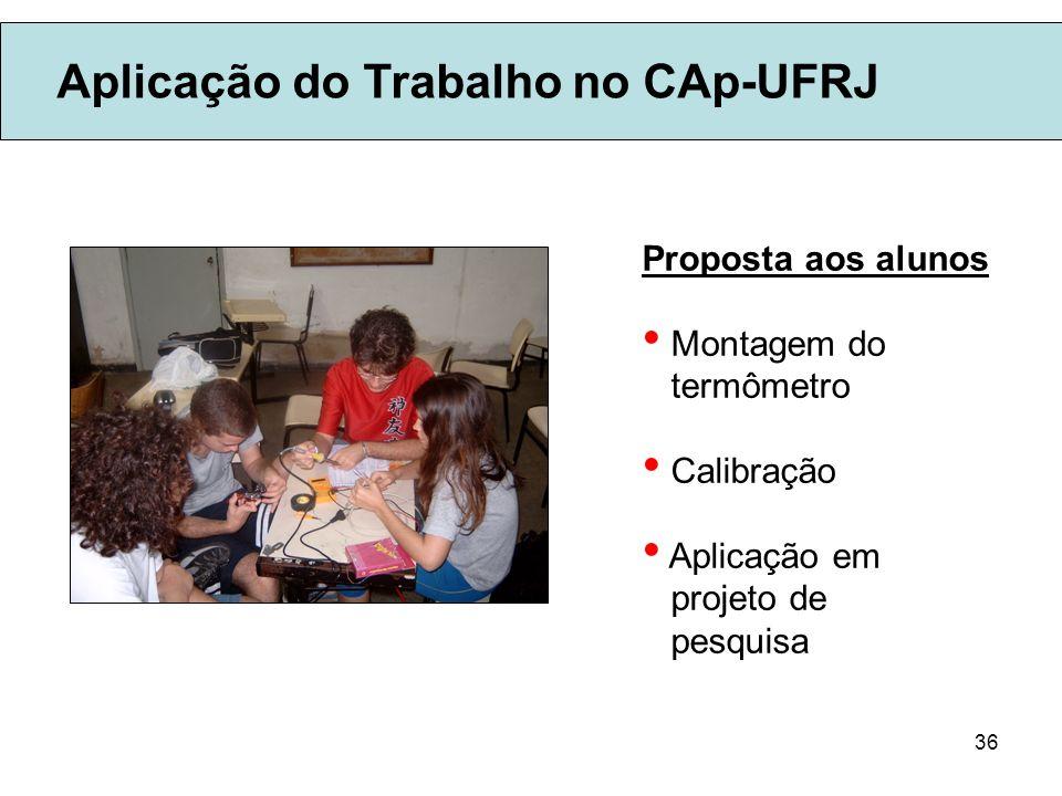 Aplicação do Trabalho no CAp-UFRJ