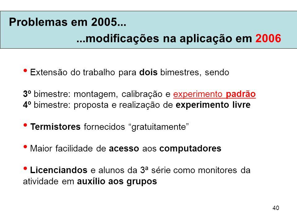 ...modificações na aplicação em 2006