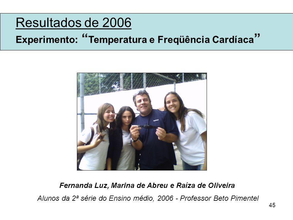 Fernanda Luz, Marina de Abreu e Raíza de Oliveira
