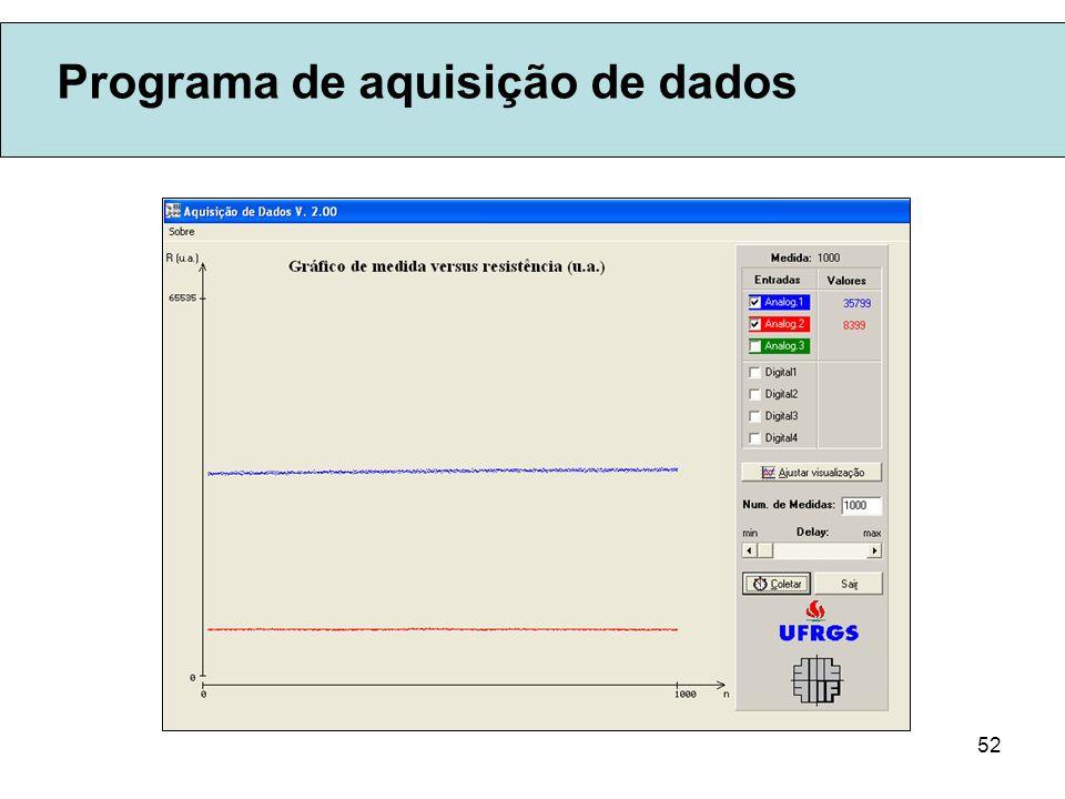 Programa de aquisição de dados