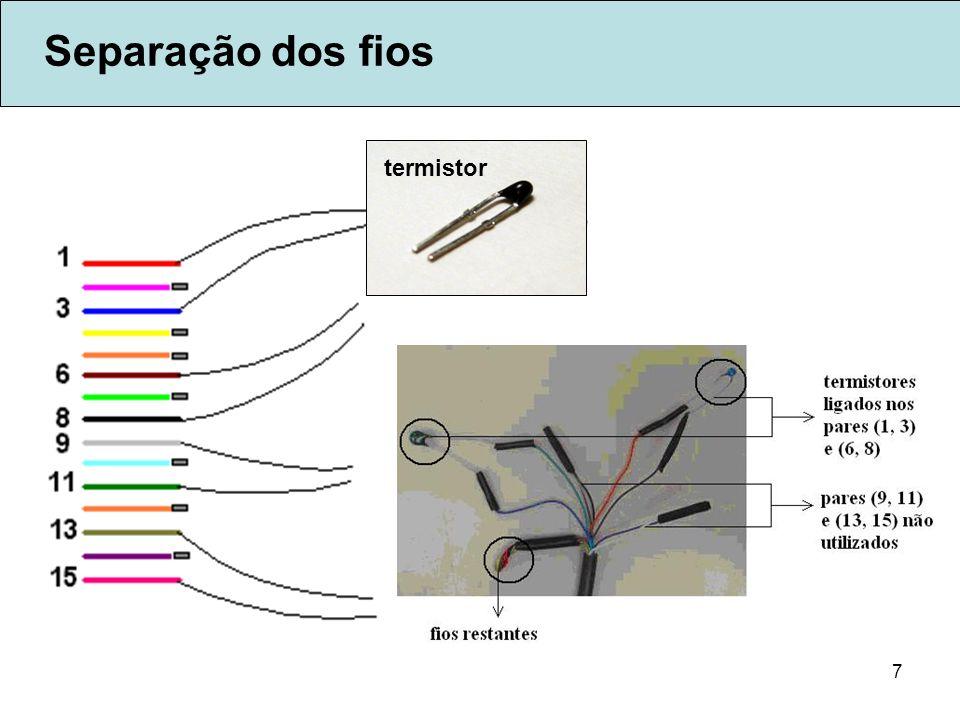Separação dos fios termistor