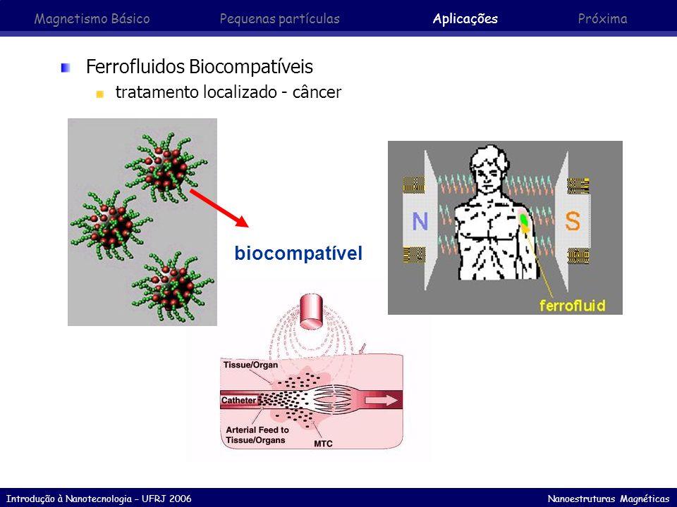 Ferrofluidos Biocompatíveis