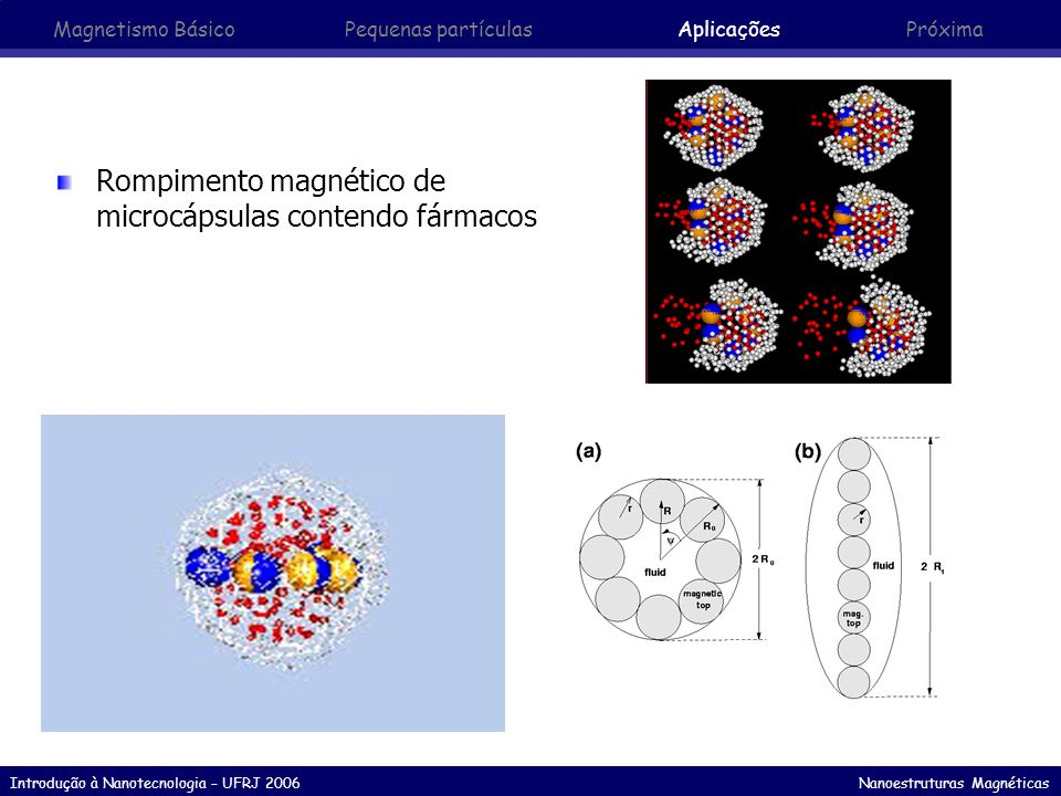 Rompimento magnético de microcápsulas contendo fármacos