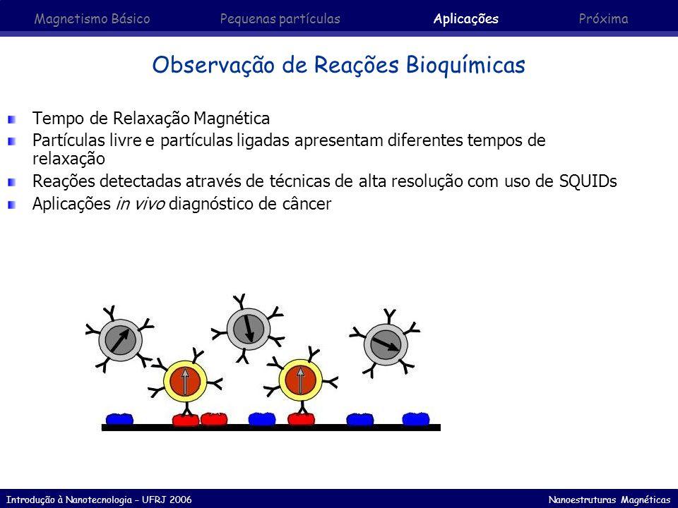 Observação de Reações Bioquímicas