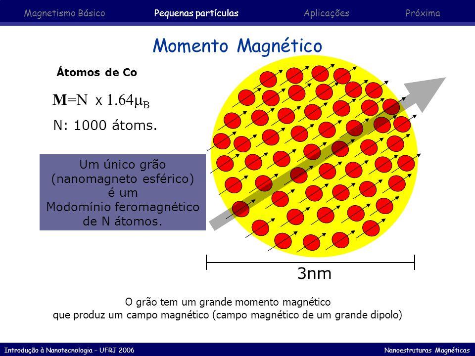 Momento Magnético M=N x 1.64mB 3nm N: 1000 átoms.