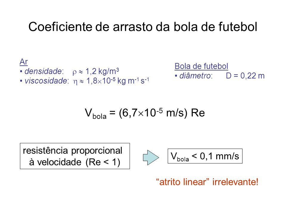 Coeficiente de arrasto da bola de futebol