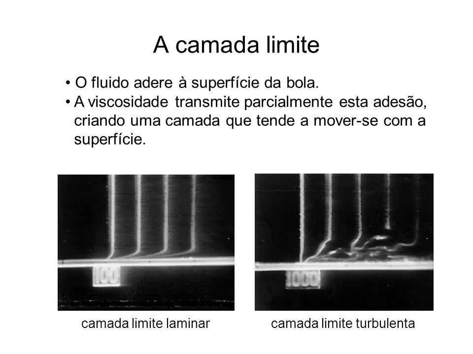 A camada limite O fluido adere à superfície da bola.