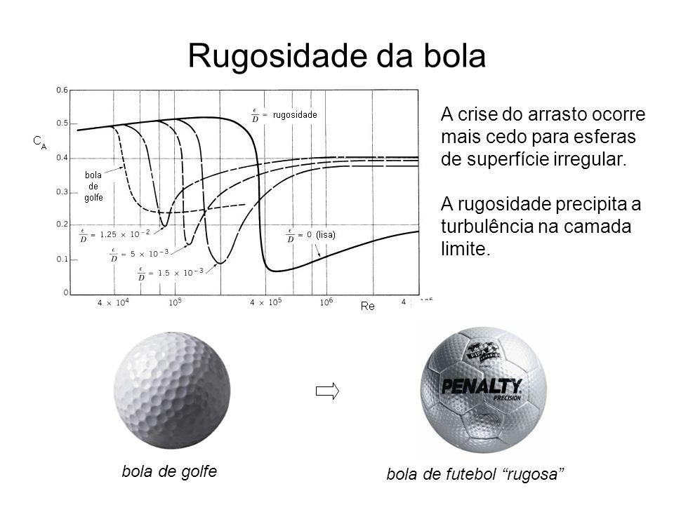 Rugosidade da bola A crise do arrasto ocorre mais cedo para esferas de superfície irregular. A rugosidade precipita a turbulência na camada limite.