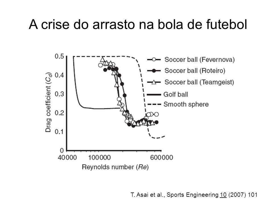 A crise do arrasto na bola de futebol