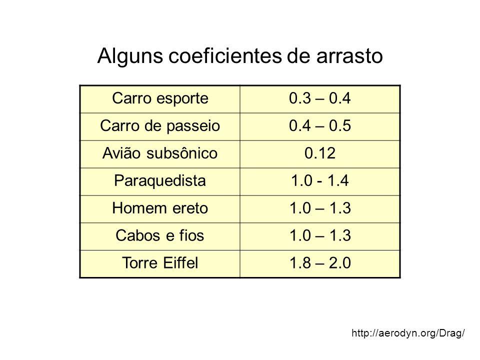 Alguns coeficientes de arrasto