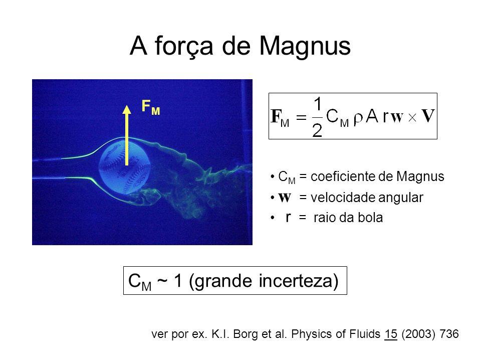 A força de Magnus CM ~ 1 (grande incerteza) FM
