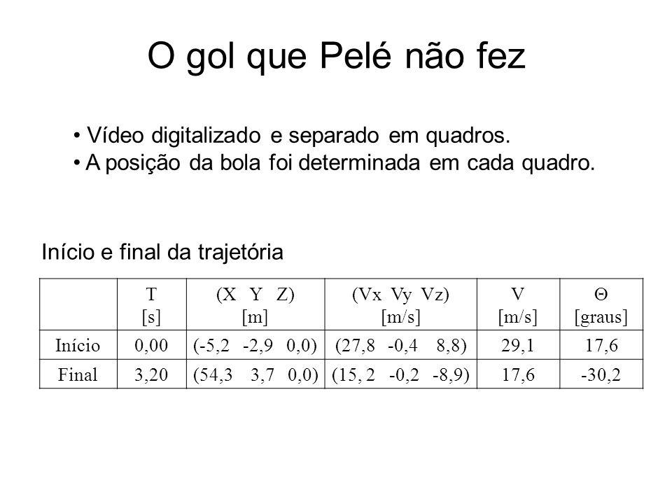 O gol que Pelé não fez Vídeo digitalizado e separado em quadros.