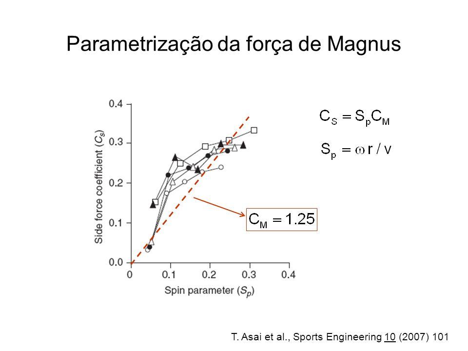 Parametrização da força de Magnus