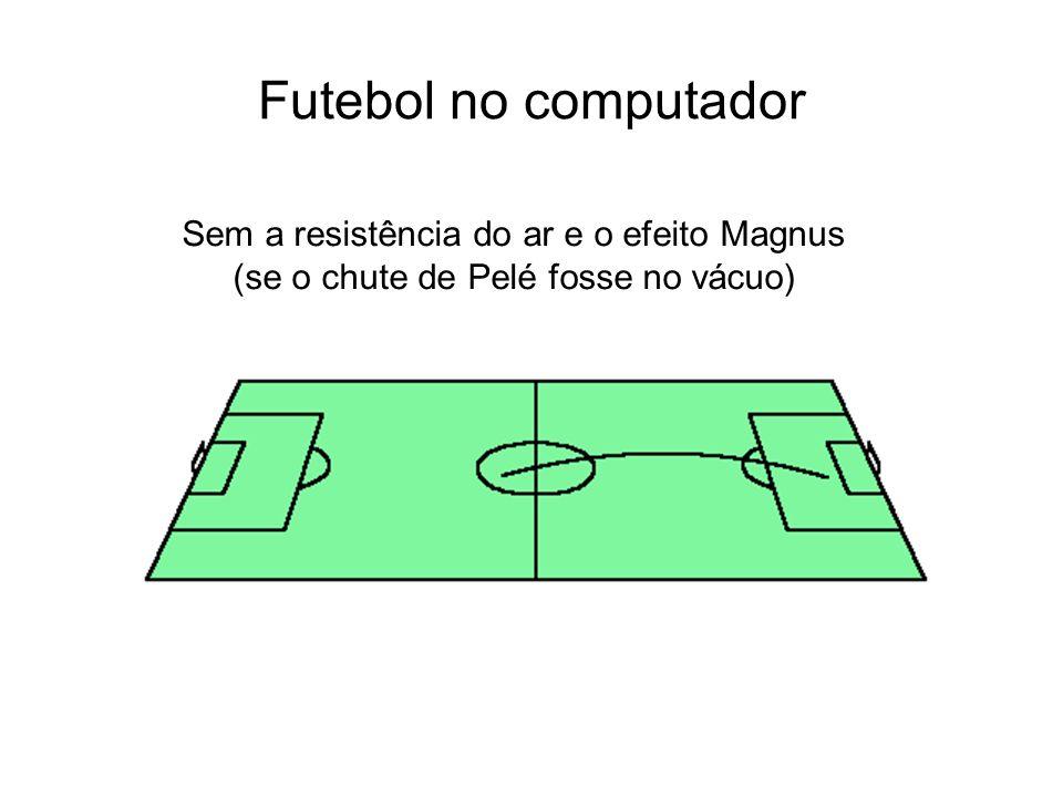 Futebol no computador Sem a resistência do ar e o efeito Magnus
