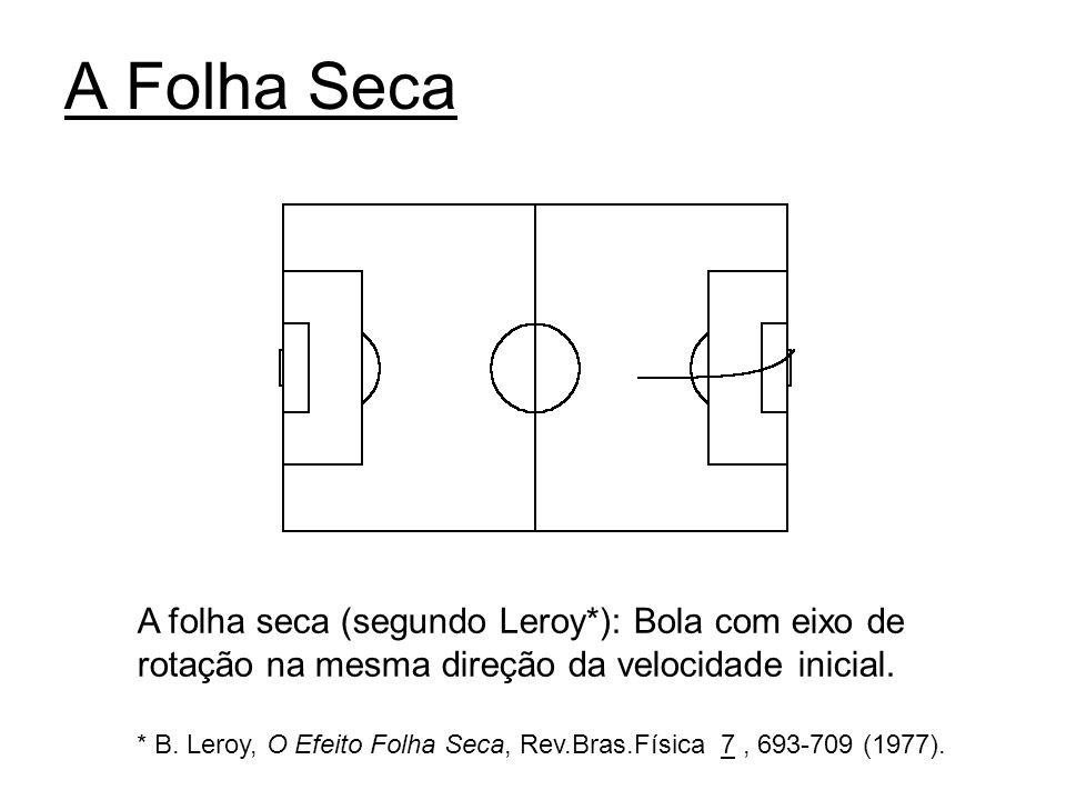 A Folha Seca A folha seca (segundo Leroy*): Bola com eixo de rotação na mesma direção da velocidade inicial.