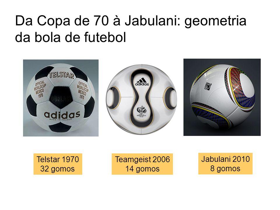 Da Copa de 70 à Jabulani: geometria da bola de futebol