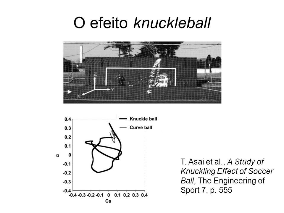 O efeito knuckleball T.
