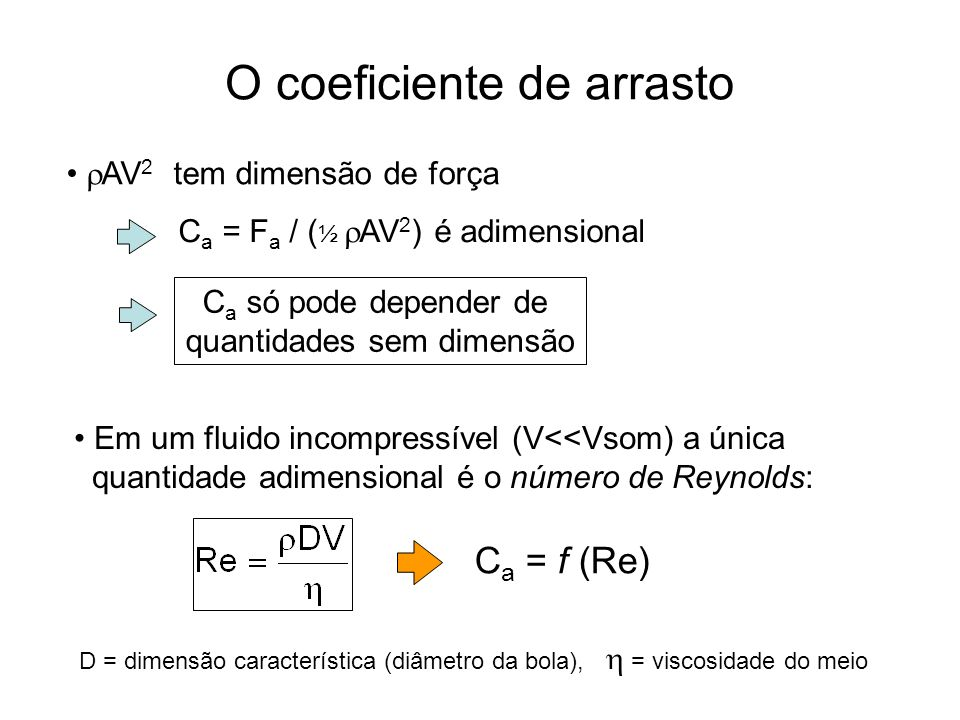 O coeficiente de arrasto