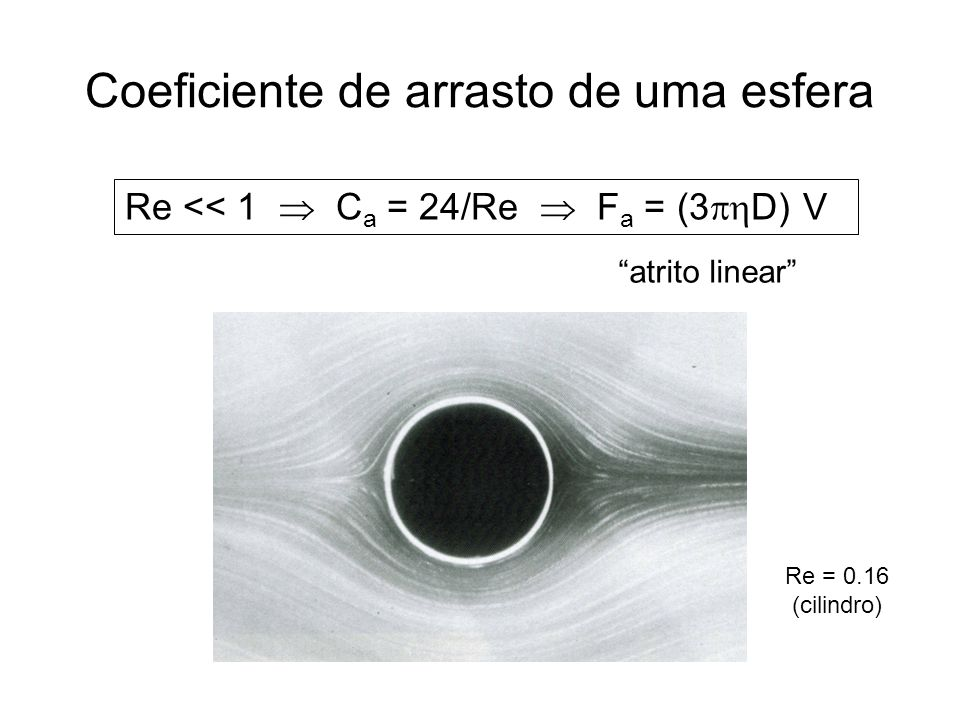 Coeficiente de arrasto de uma esfera