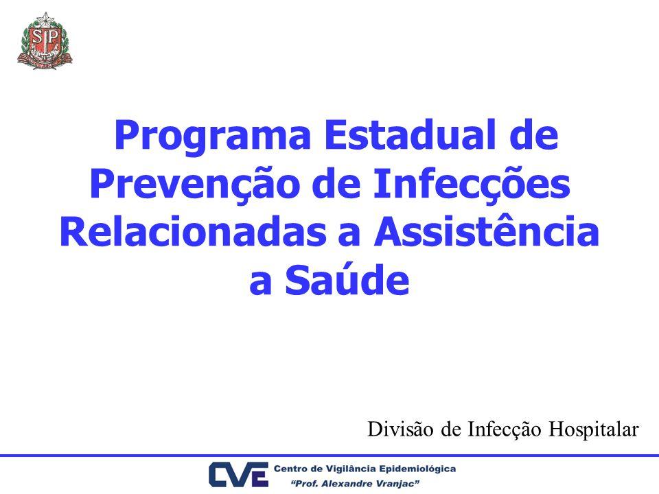 Programa Estadual de Prevenção de Infecções Relacionadas a Assistência a Saúde