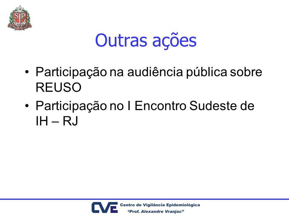 Outras ações Participação na audiência pública sobre REUSO