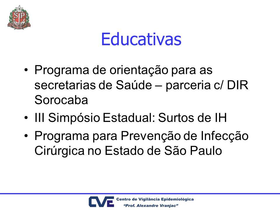 Educativas Programa de orientação para as secretarias de Saúde – parceria c/ DIR Sorocaba. III Simpósio Estadual: Surtos de IH.