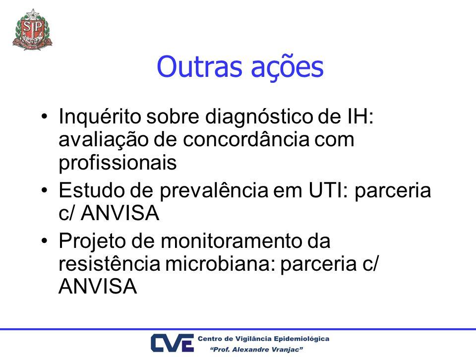 Outras açõesInquérito sobre diagnóstico de IH: avaliação de concordância com profissionais. Estudo de prevalência em UTI: parceria c/ ANVISA.