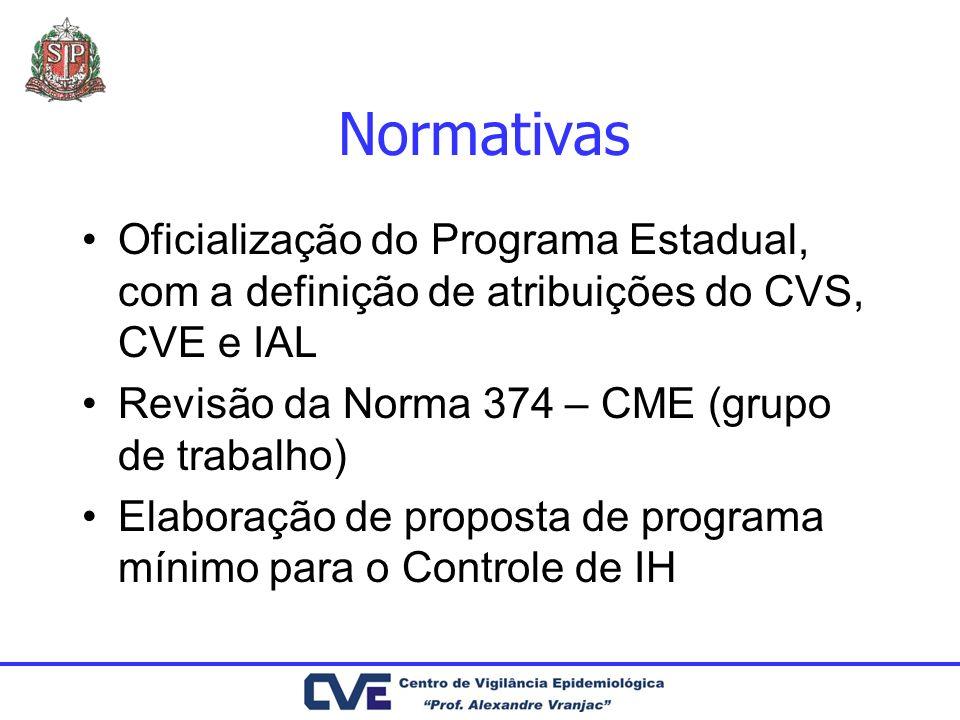 NormativasOficialização do Programa Estadual, com a definição de atribuições do CVS, CVE e IAL. Revisão da Norma 374 – CME (grupo de trabalho)
