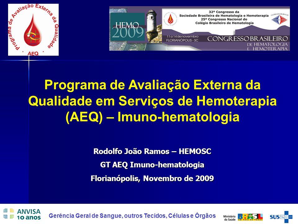 Programa de Avaliação Externa da Qualidade em Serviços de Hemoterapia (AEQ) – Imuno-hematologia